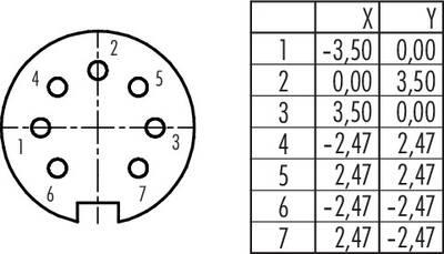 Dişi Açılı Kablo Tip 7 Kontaklı Konnektör