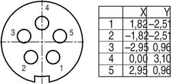 Dişi Panel Tip 5 Kontaklı Konnektör - Thumbnail
